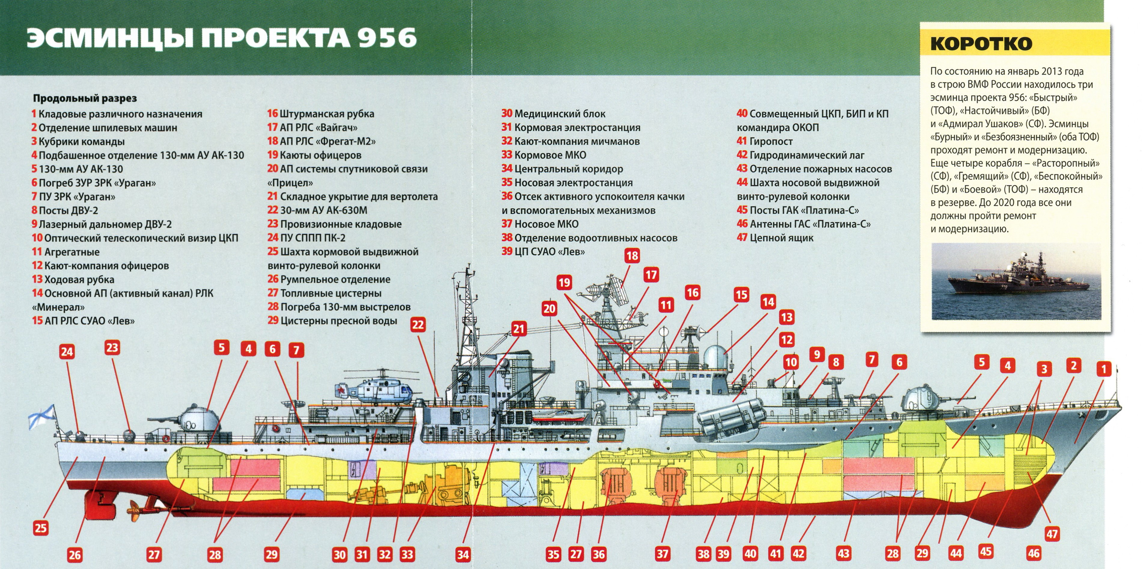 Udaloy and Sovremennyy destroyers Attachment.php?item=350656&download=2&type=